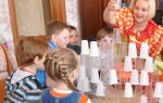 Игры на день рождения для детей 7-8 лет дома