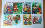 Сказки для детей подготовительной группы читать