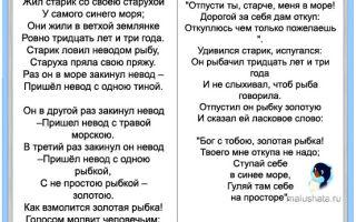Пушкин «сказка о рыбаке и рыбке» текст читать