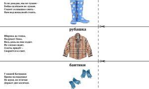 Загадки про одежду и обувь с ответами для детей 4-5 лет
