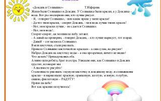 Сказка про дождик для детей