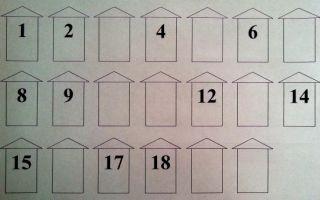 Конспект нод по фэмп в подготовительной группе. число 10