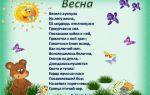 Стихи о весне для школьников
