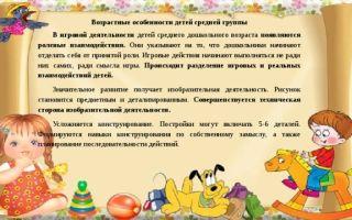 Обязанности ребёнка дома