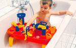 Развивающие игры для детей 3, 4 лет. игры в ванной