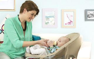 Как кормить ребёнка грудным сцеженным молоком