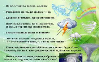 Загадки о природе и природных явлениях для школьников 3-4 класса с ответами